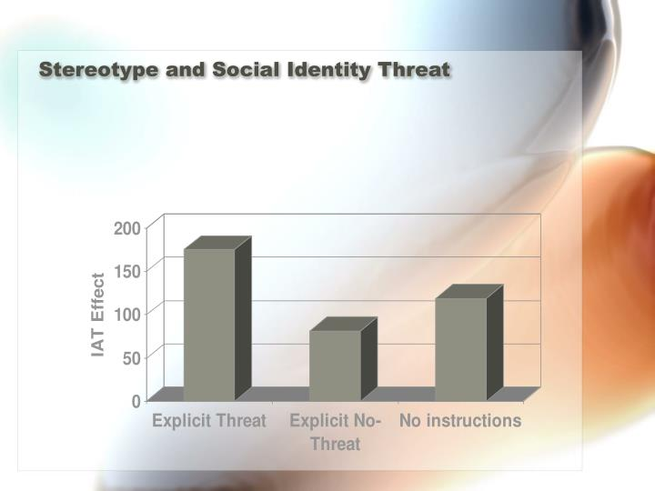 Stereotype and Social Identity Threat