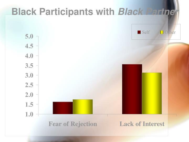 Black Participants with