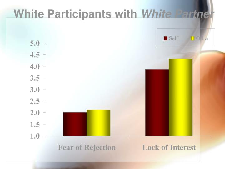 White Participants with