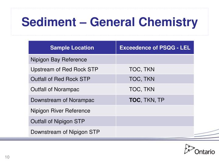 Sediment – General Chemistry