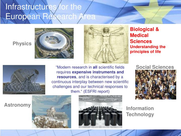 Infrastructures for the
