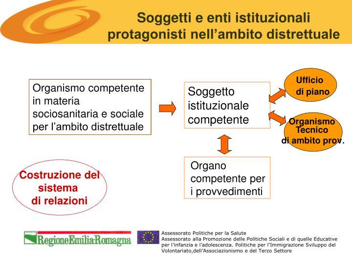Soggetti e enti istituzionali protagonisti nell'ambito distrettuale