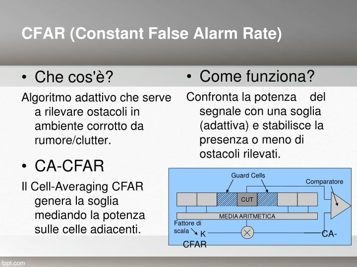 CFAR (Constant False Alarm Rate)