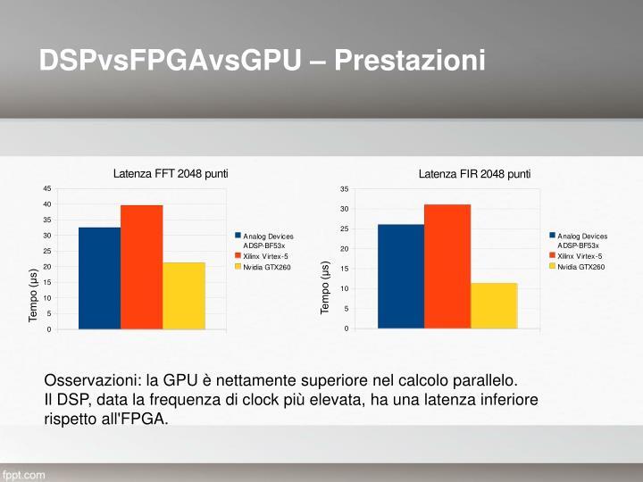 DSPvsFPGAvsGPU – Prestazioni