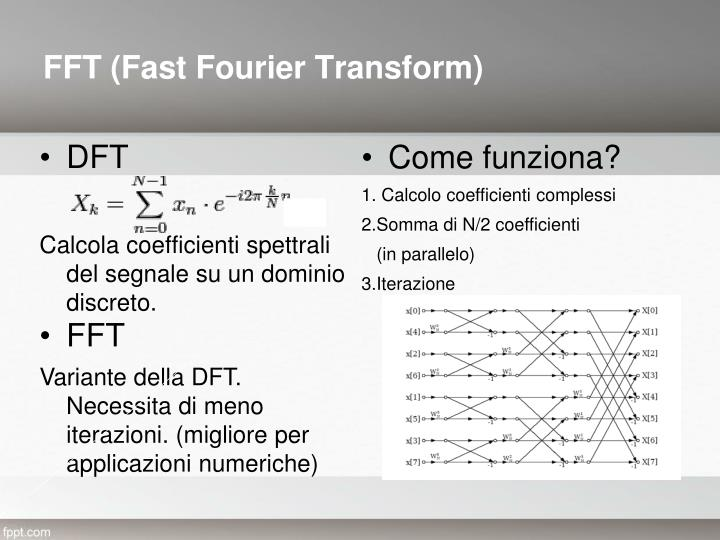 FFT (Fast Fourier Transform)