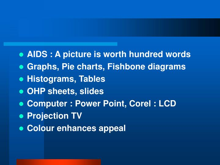 AIDS : A picture is worth hundred words