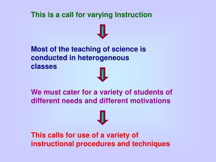 This is a call for varying Instruction