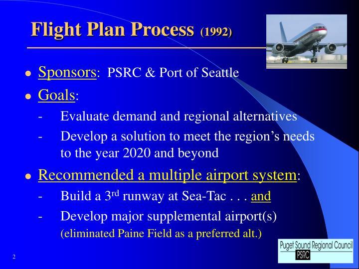 Flight Plan Process
