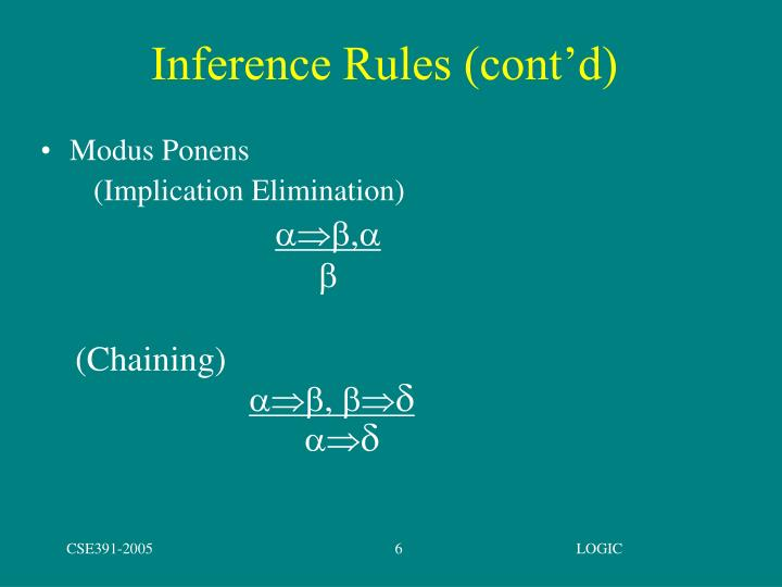 Inference Rules (cont'd)