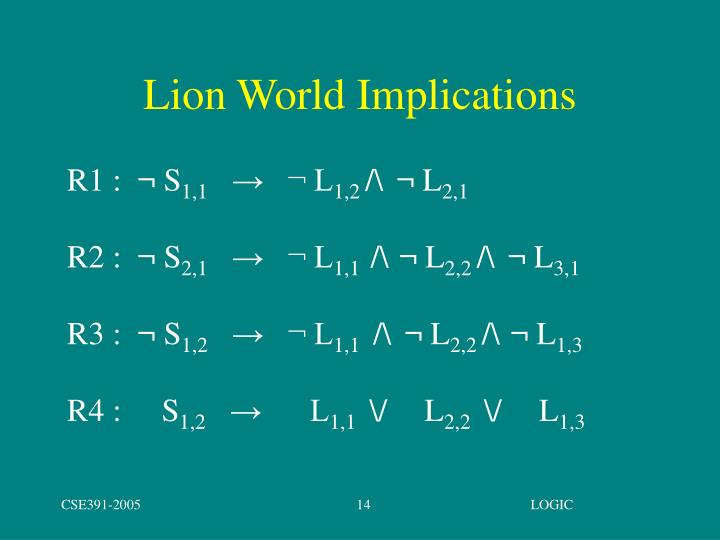 Lion World Implications