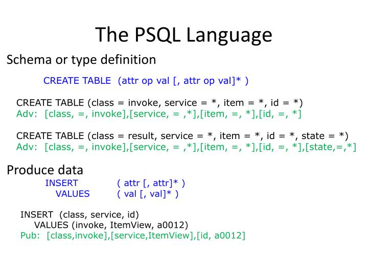 The PSQL Language
