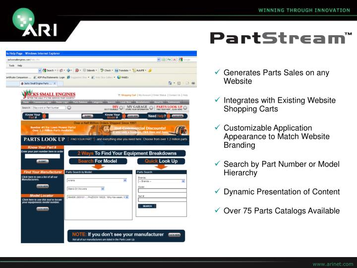 Generates Parts Sales on any Website