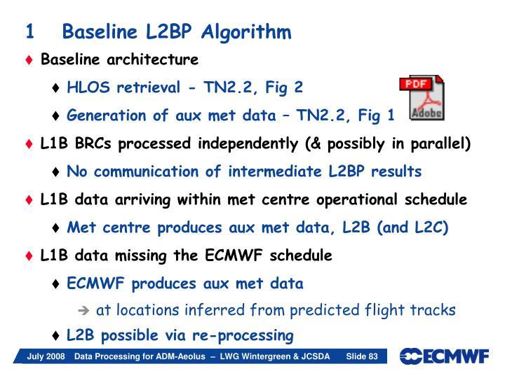 1   Baseline L2BP Algorithm