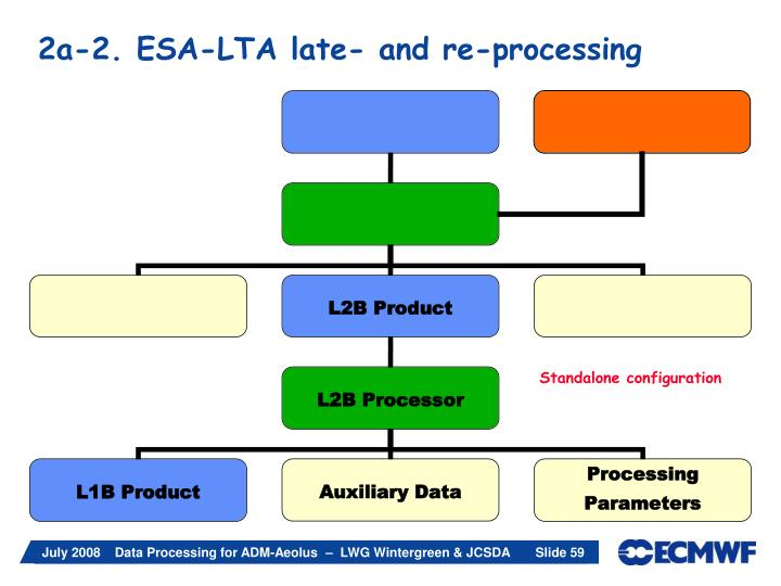 2a-2. ESA-LTA late- and re-processing