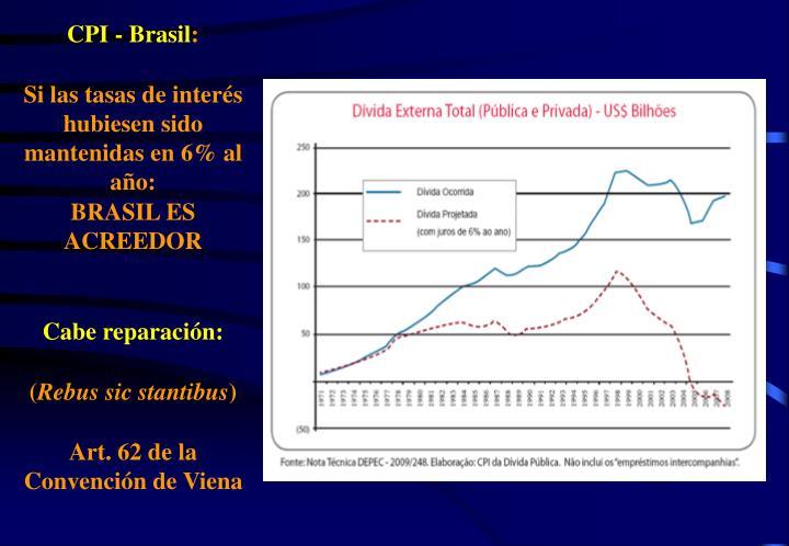 CPI - Brasil