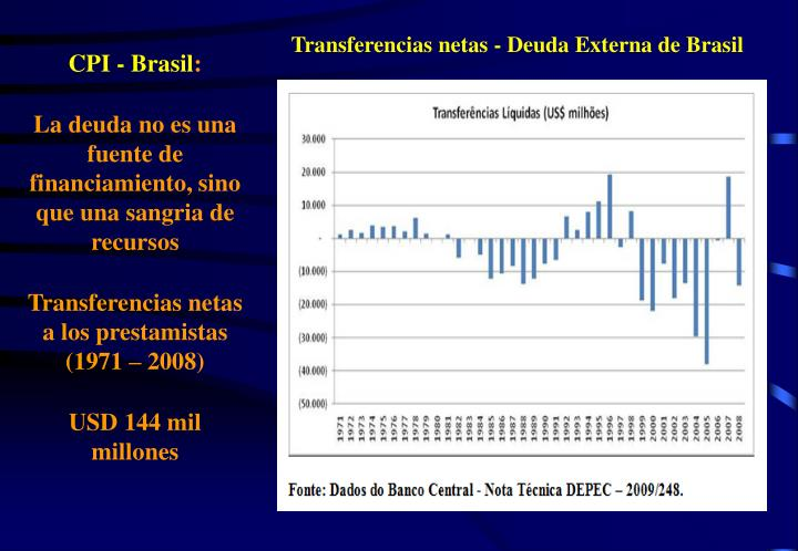 Transferencias netas - Deuda Externa de Brasil