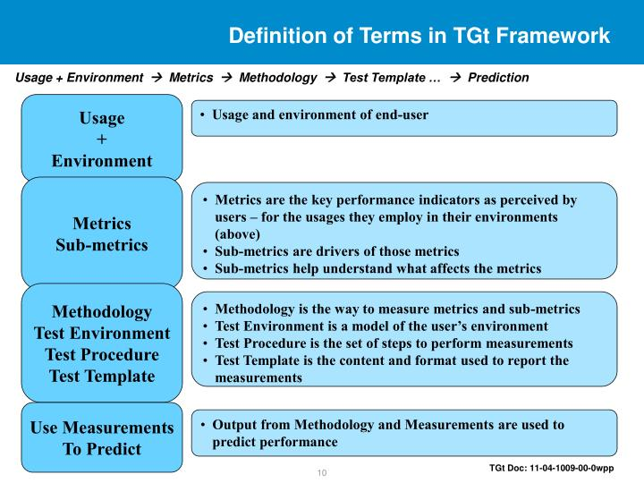 Definition of Terms in TGt Framework