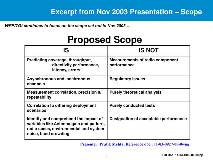 Excerpt from Nov 2003 Presentation – Scope
