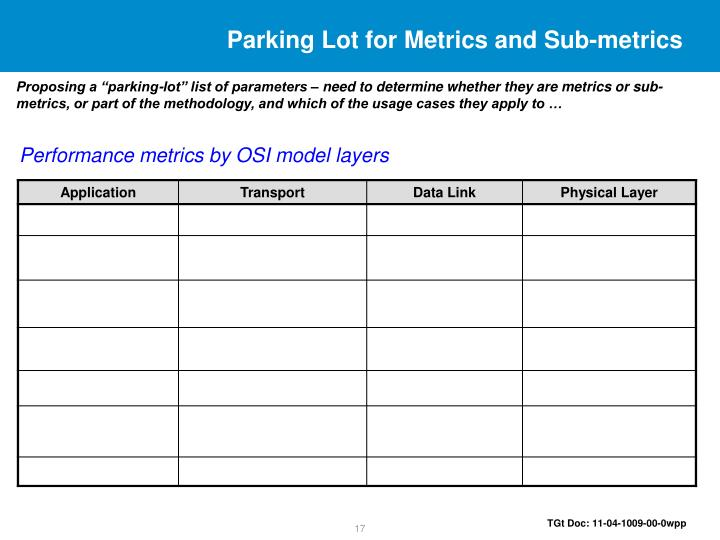 Parking Lot for Metrics and Sub-metrics