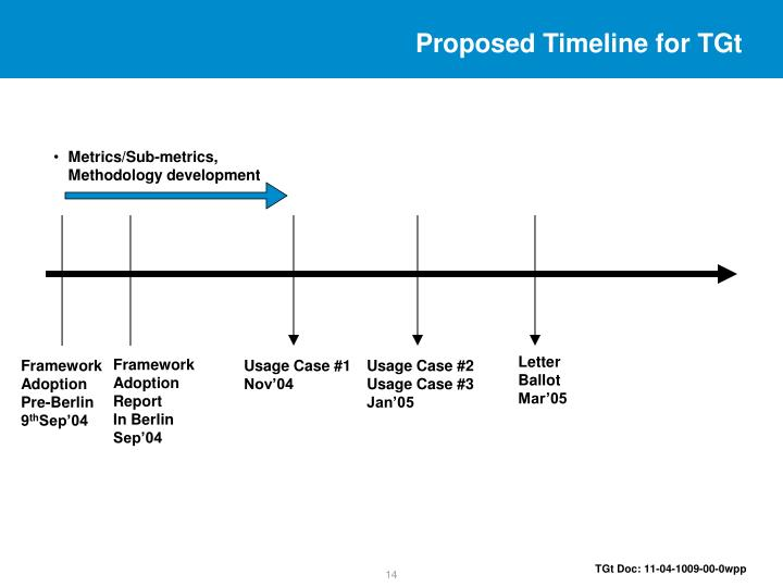 Proposed Timeline for TGt