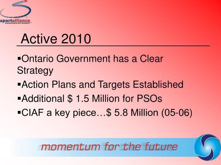Active 2010