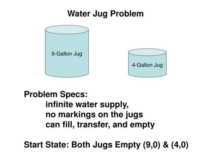 Water Jug Problem