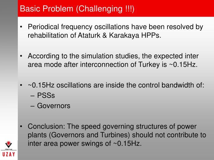 Basic Problem (Challenging !!!)