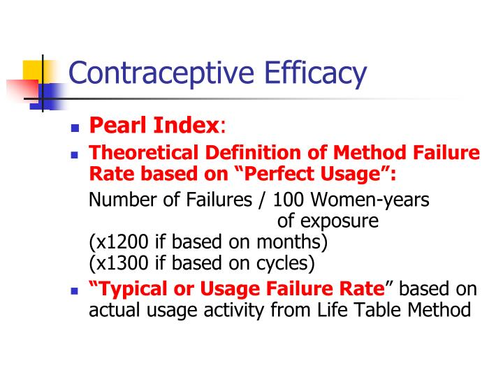 Contraceptive Efficacy