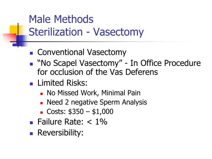 Male Methods