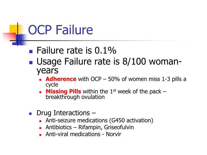 OCP Failure