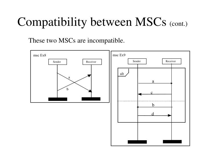 Compatibility between MSCs