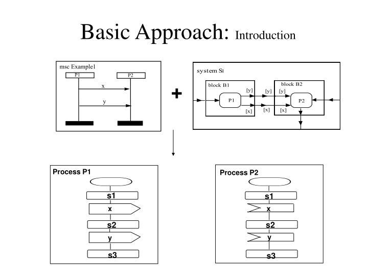 msc Example1