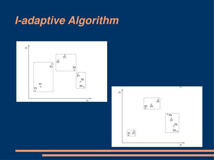 I-adaptive Algorithm