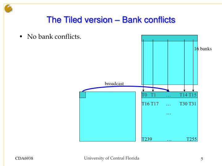 The Tiled version – Bank conflicts