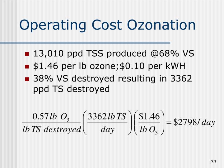 Operating Cost Ozonation