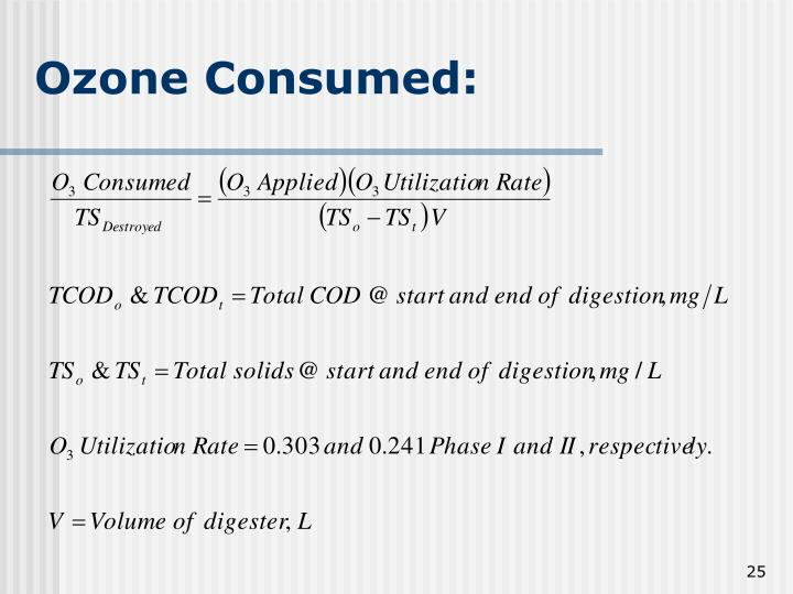 Ozone Consumed: