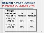 results aerobic digestion increased o 2 loading 77