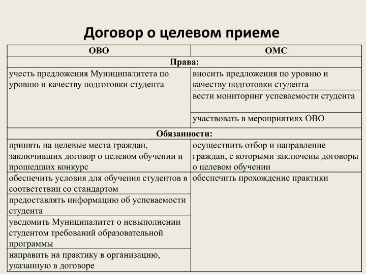 Договор о целевом приеме