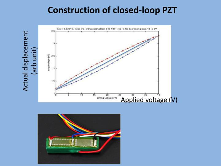 Construction of closed-loop PZT