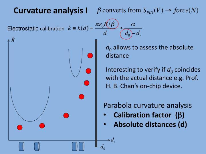 Curvature analysis I