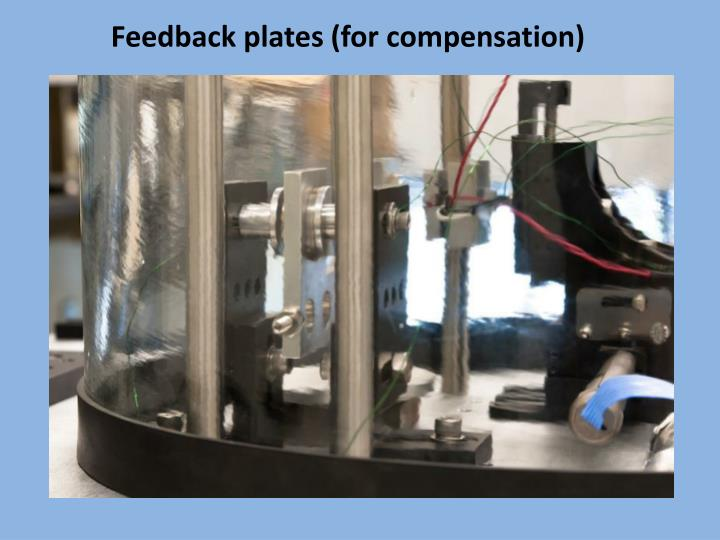 Feedback plates (for compensation)
