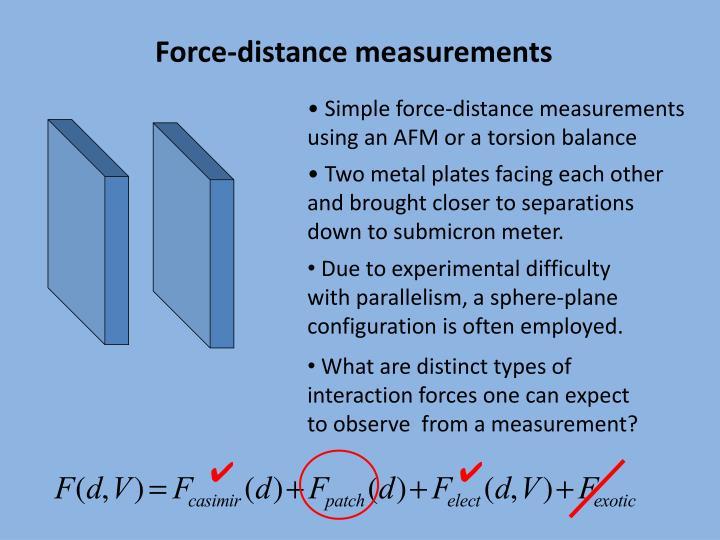 Force-distance measurements