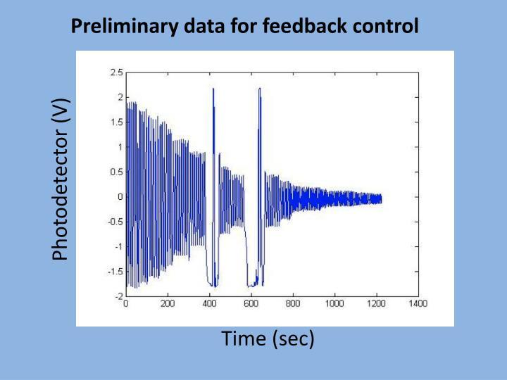 Preliminary data for feedback control