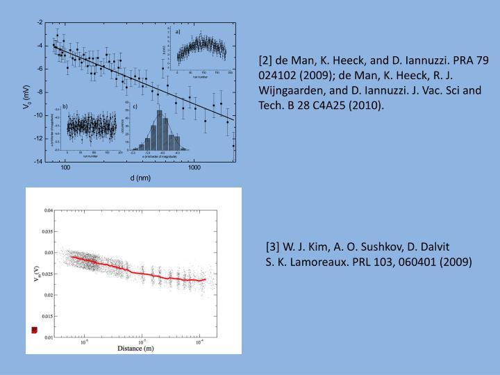 [2] de Man, K. Heeck, and D. Iannuzzi. PRA 79 024102 (2009); de Man, K. Heeck, R. J. Wijngaarden, and D. Iannuzzi. J. Vac. Sci and Tech. B 28 C4A25 (2010).