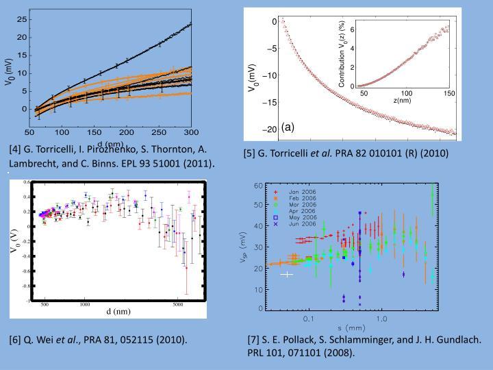 [4] G. Torricelli, I. Pirozhenko, S. Thornton, A. Lambrecht, and C. Binns. EPL 93 51001 (2011)