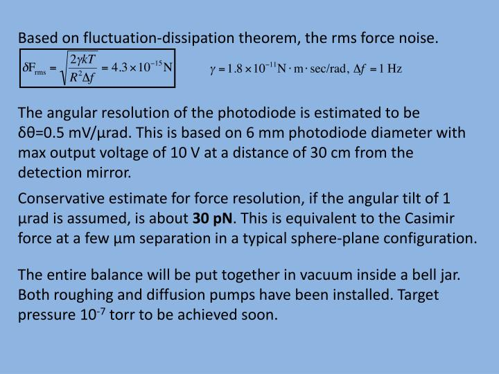 Based on fluctuation-dissipation theorem, the rms force noise.