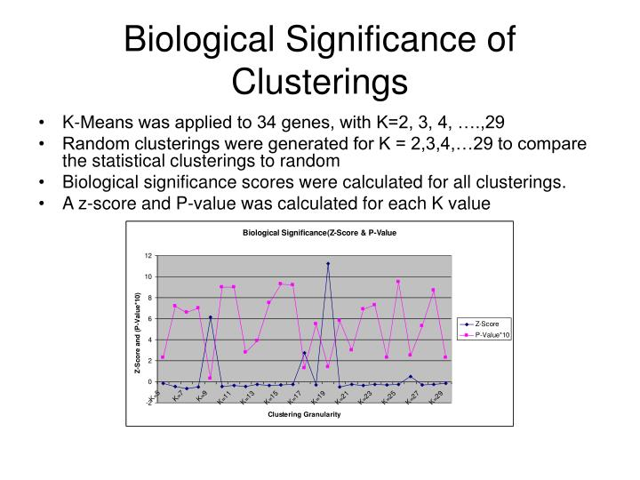 Biological Significance of Clusterings