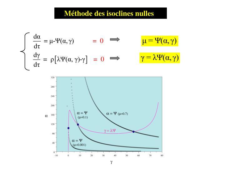 Méthode des isoclines nulles