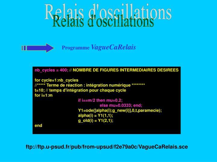 Relais d'oscillations