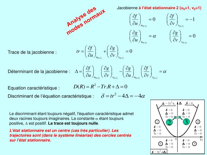 Jacobienne